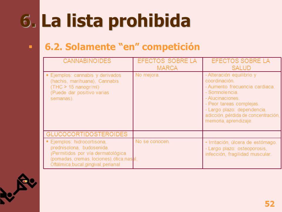 6. La lista prohibida 6.2. Solamente en competición CANNABINOIDES