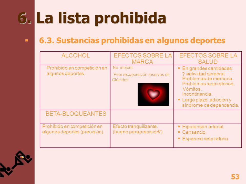 6. La lista prohibida 6.3. Sustancias prohibidas en algunos deportes