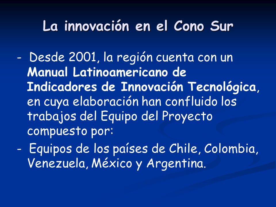 La innovación en el Cono Sur