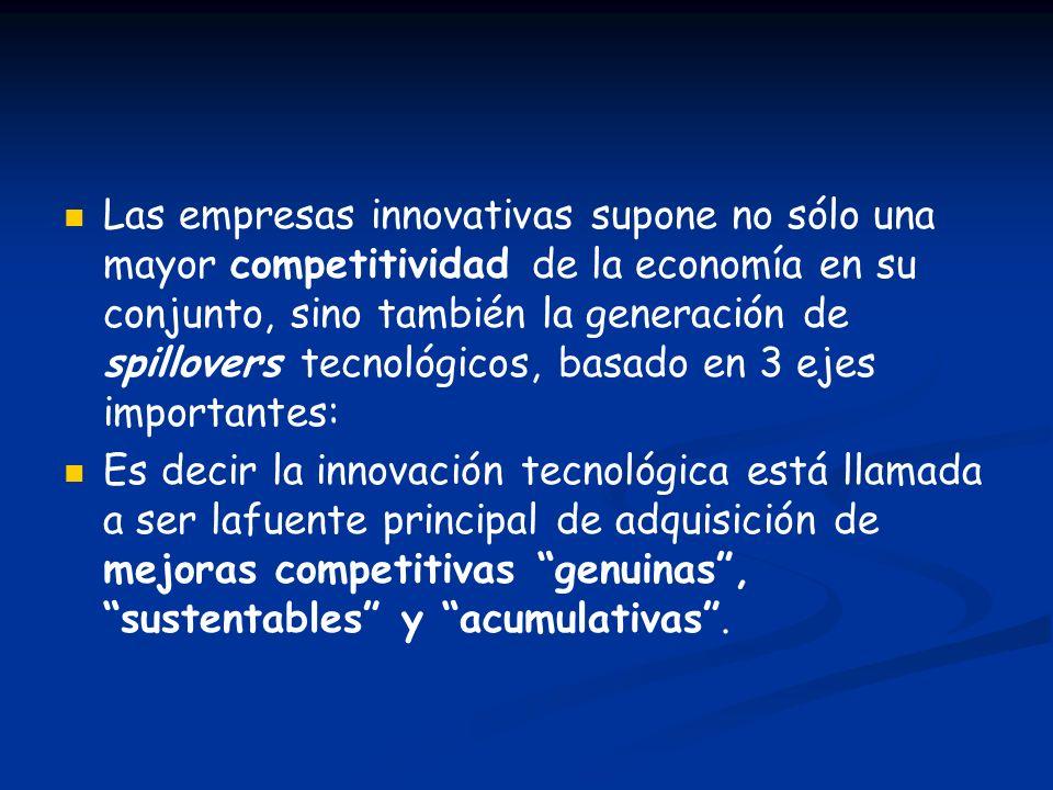 Las empresas innovativas supone no sólo una mayor competitividad de la economía en su conjunto, sino también la generación de spillovers tecnológicos, basado en 3 ejes importantes: