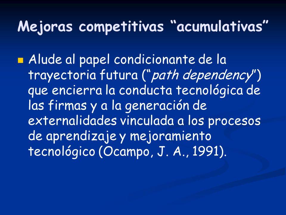 Mejoras competitivas acumulativas
