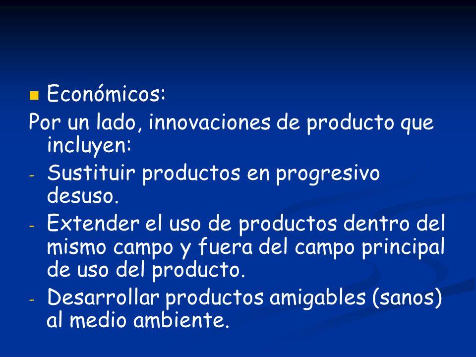 Económicos: Por un lado, innovaciones de producto que incluyen: Sustituir productos en progresivo desuso.