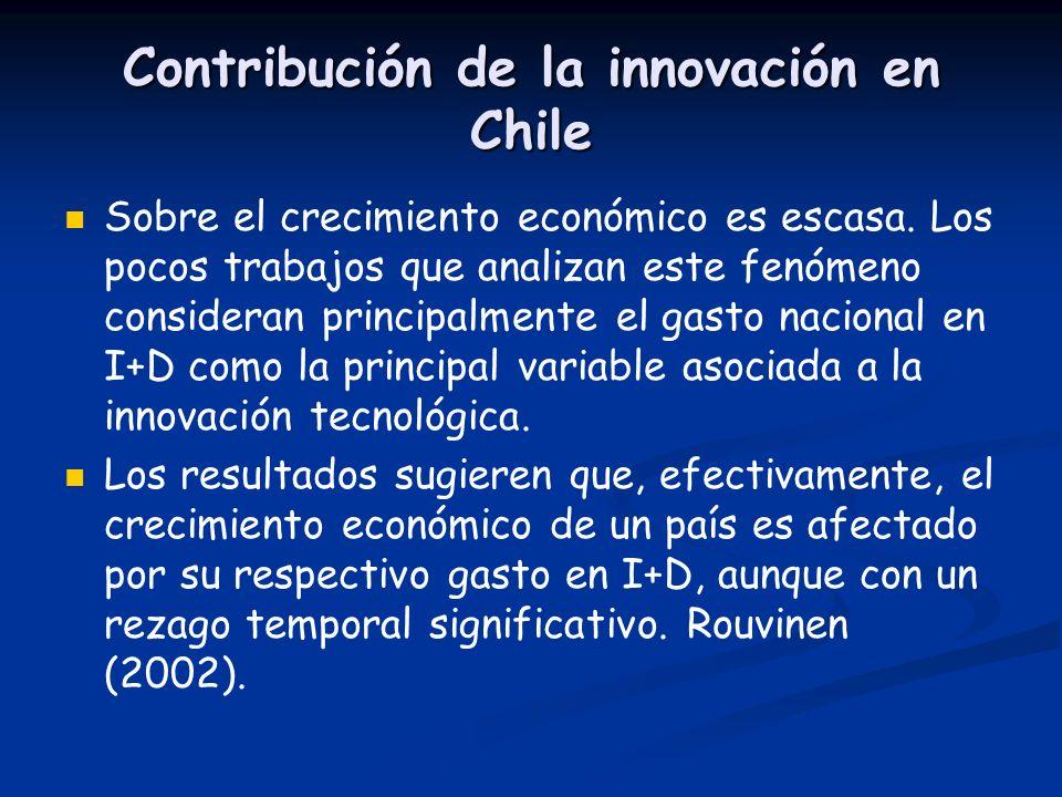 Contribución de la innovación en Chile