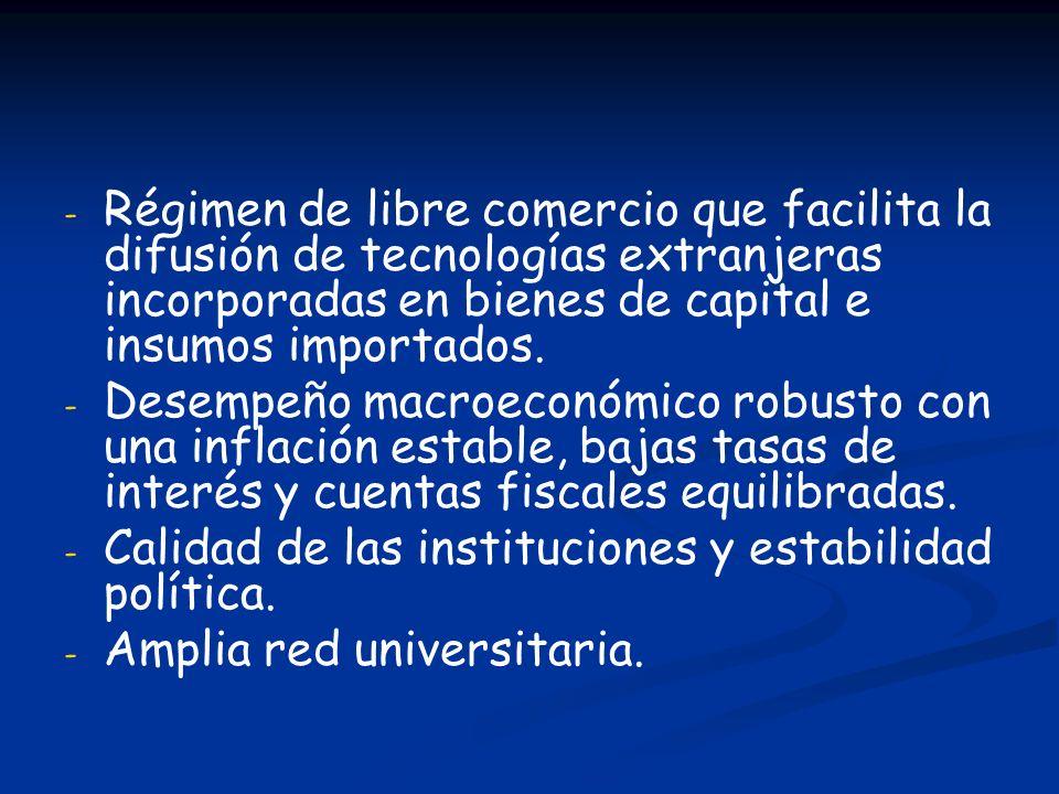 Régimen de libre comercio que facilita la difusión de tecnologías extranjeras incorporadas en bienes de capital e insumos importados.