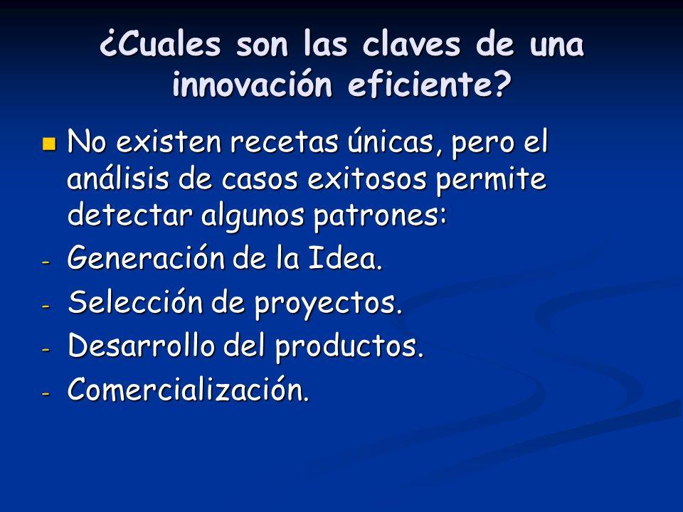 ¿Cuales son las claves de una innovación eficiente