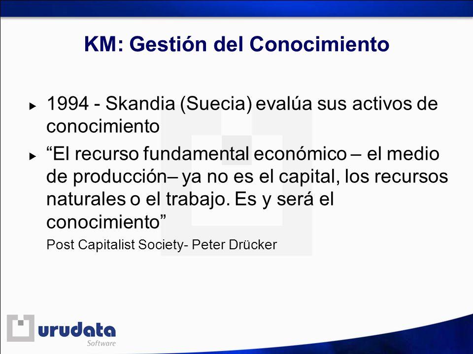 KM: Gestión del Conocimiento