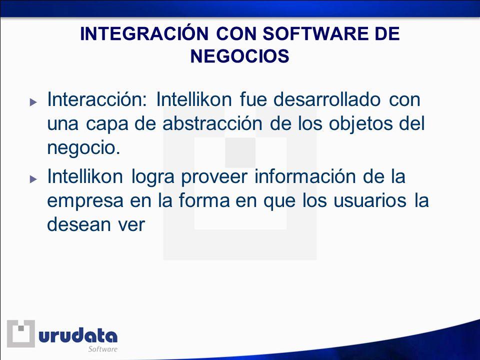 INTEGRACIÓN CON SOFTWARE DE NEGOCIOS