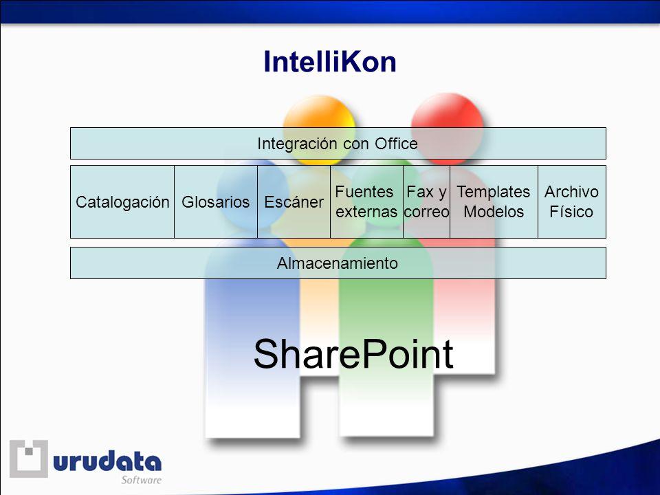 Integración con Office