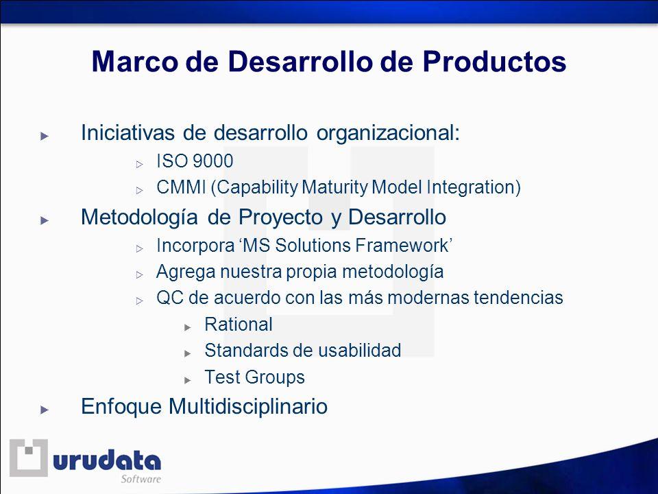 Marco de Desarrollo de Productos