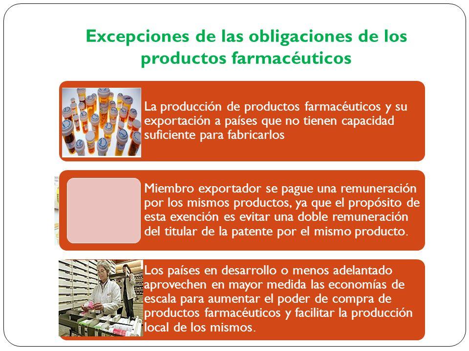 Excepciones de las obligaciones de los productos farmacéuticos