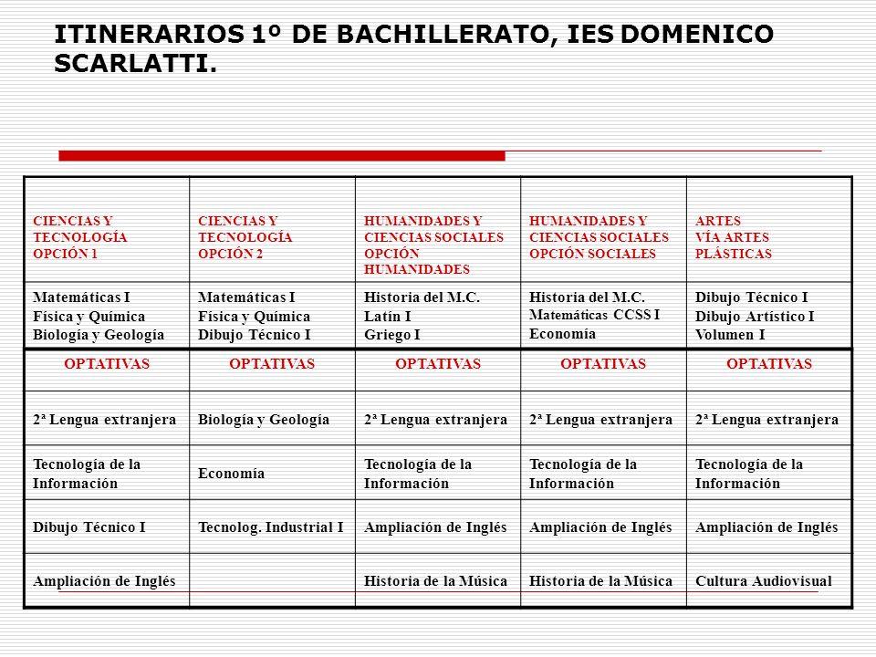 ITINERARIOS 1º DE BACHILLERATO, IES DOMENICO SCARLATTI.
