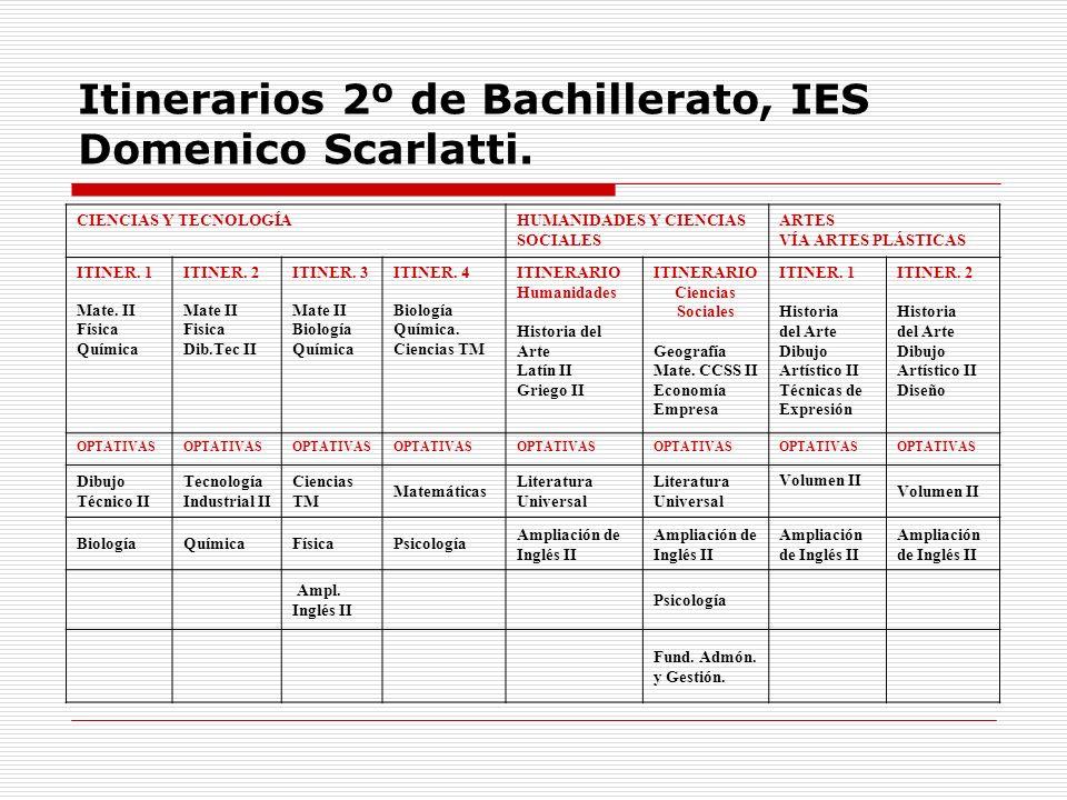 Itinerarios 2º de Bachillerato, IES Domenico Scarlatti.