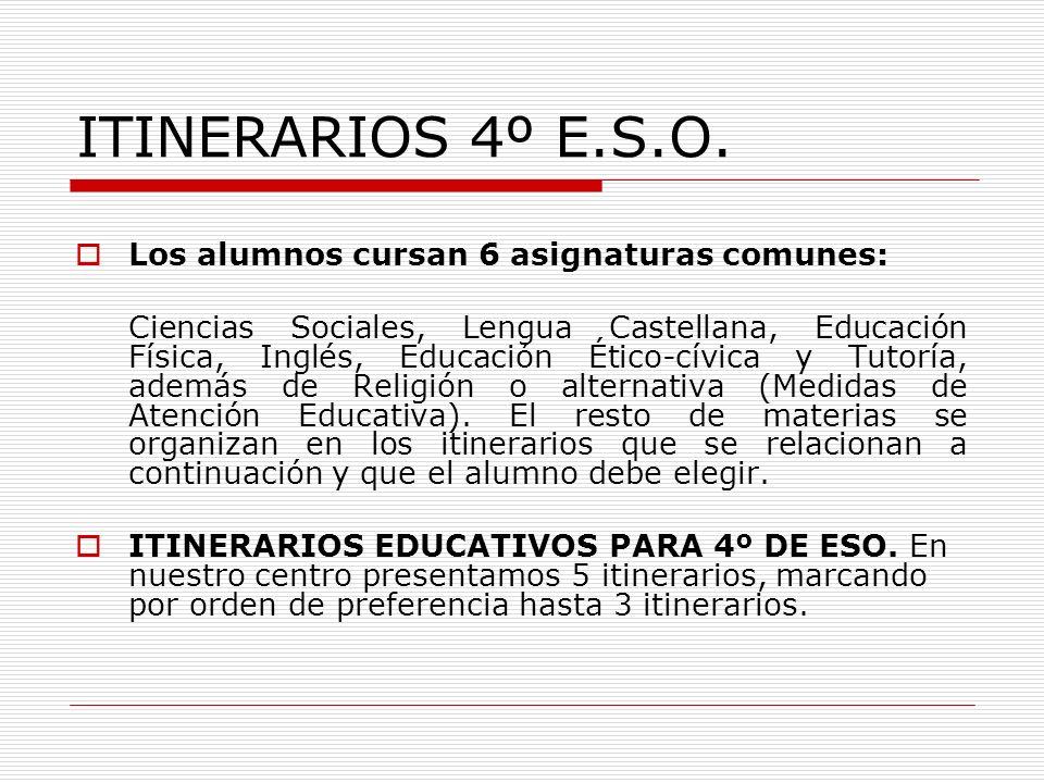 ITINERARIOS 4º E.S.O. Los alumnos cursan 6 asignaturas comunes: