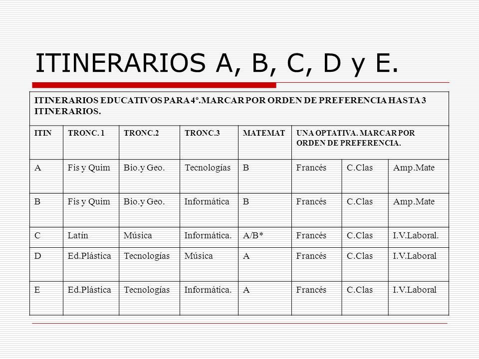 ITINERARIOS A, B, C, D y E. ITINERARIOS EDUCATIVOS PARA 4º.MARCAR POR ORDEN DE PREFERENCIA HASTA 3 ITINERARIOS.
