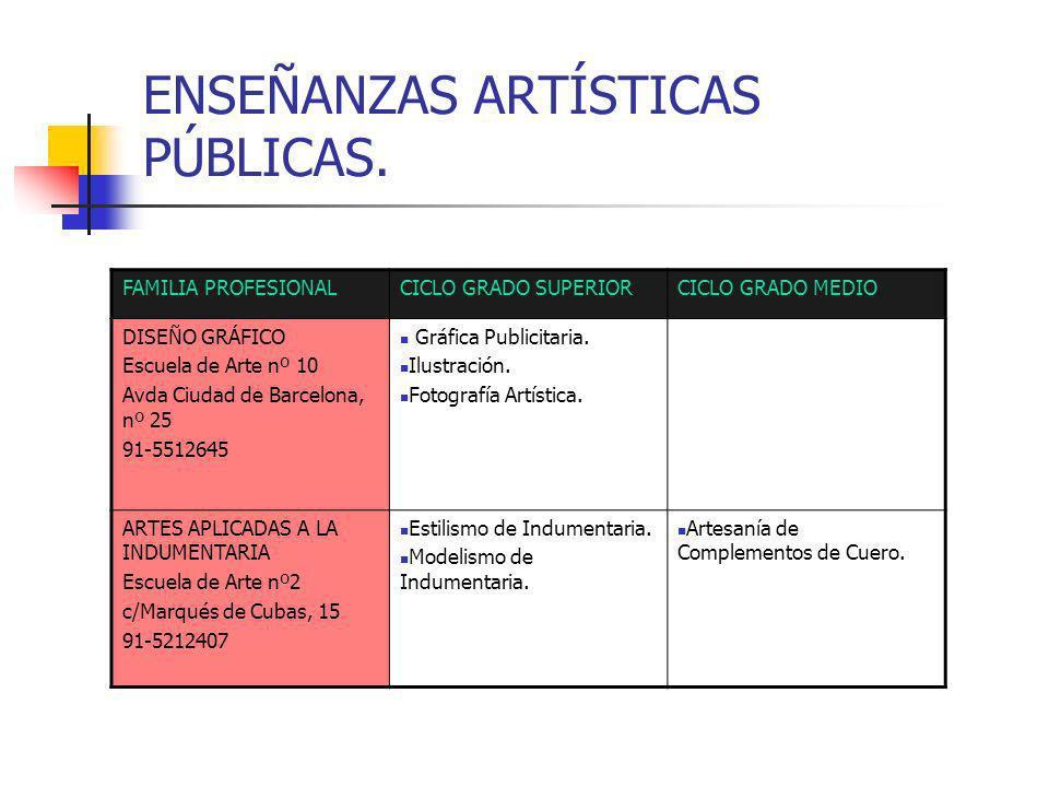 ENSEÑANZAS ARTÍSTICAS PÚBLICAS.