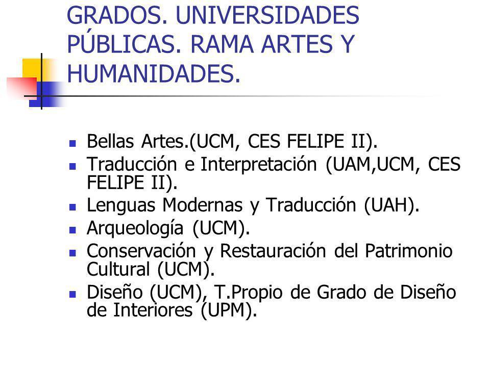 GRADOS. UNIVERSIDADES PÚBLICAS. RAMA ARTES Y HUMANIDADES.
