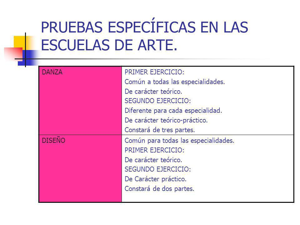 PRUEBAS ESPECÍFICAS EN LAS ESCUELAS DE ARTE.