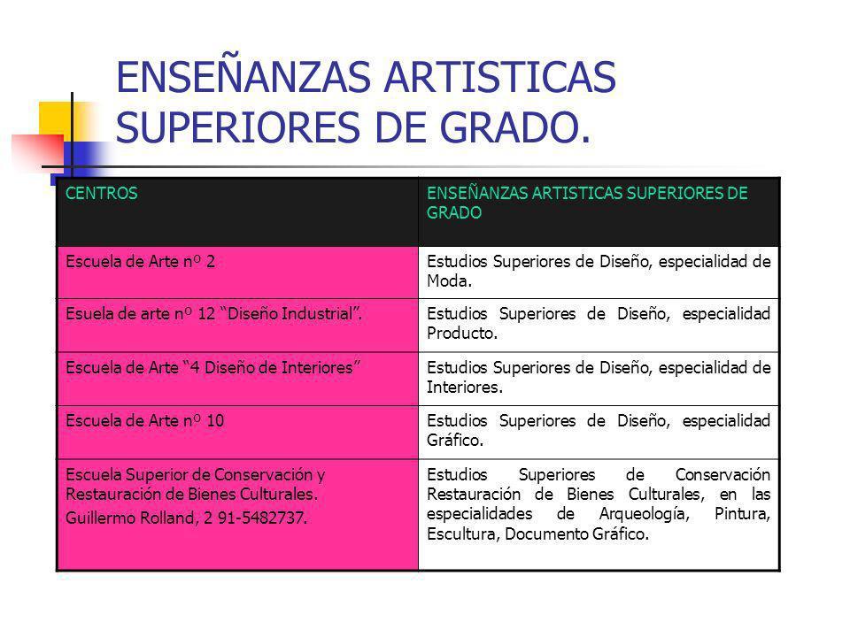 ENSEÑANZAS ARTISTICAS SUPERIORES DE GRADO.