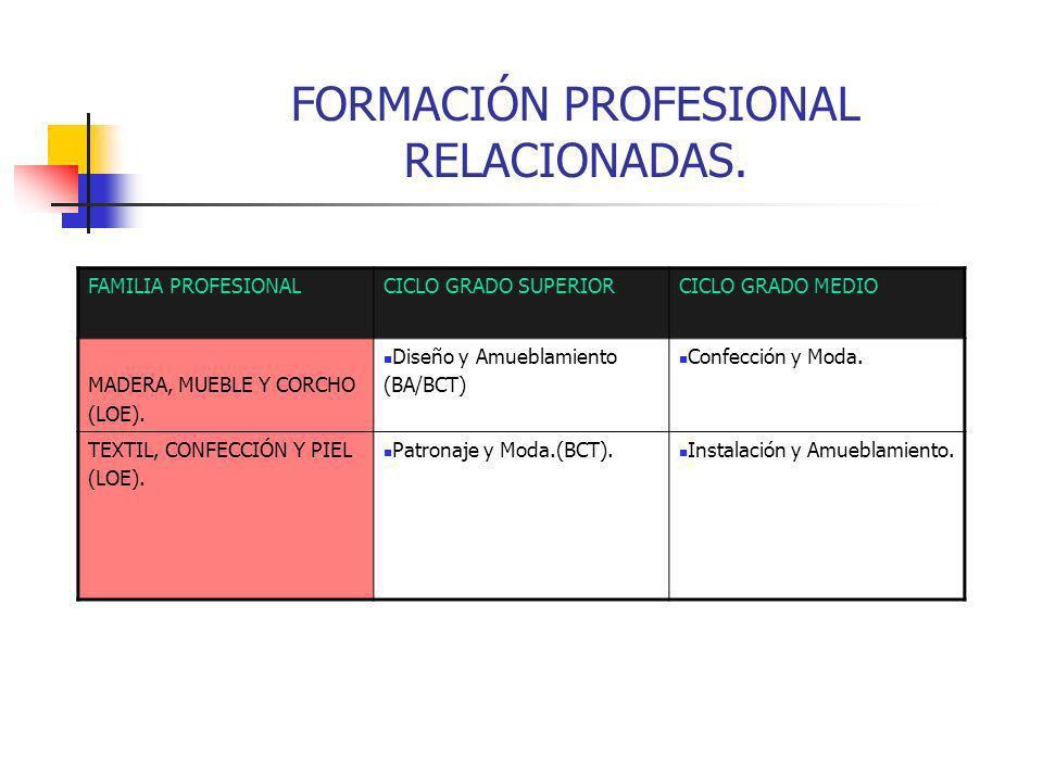 FORMACIÓN PROFESIONAL RELACIONADAS.
