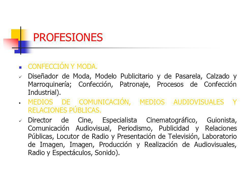 PROFESIONES CONFECCIÓN Y MODA.