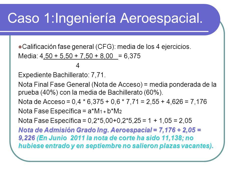 Caso 1:Ingeniería Aeroespacial.
