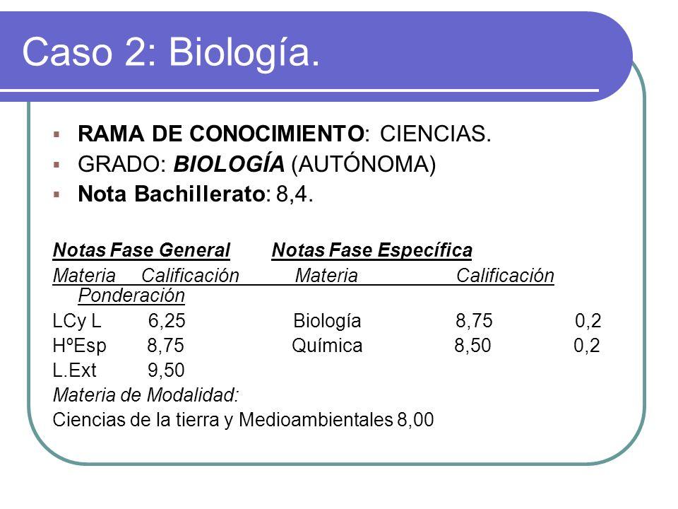 Caso 2: Biología. RAMA DE CONOCIMIENTO: CIENCIAS.