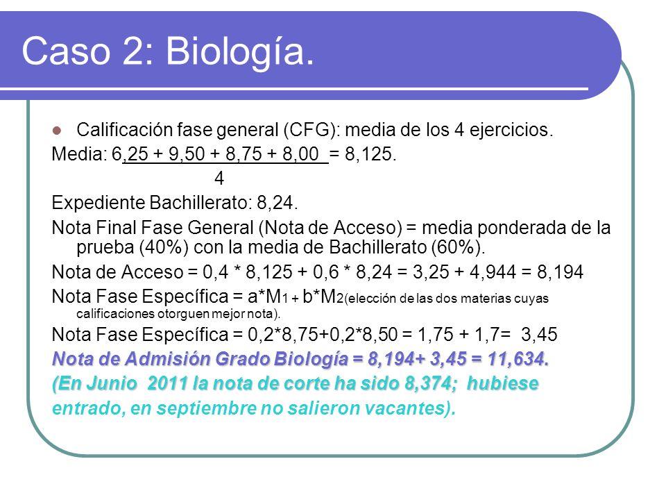 Caso 2: Biología.Calificación fase general (CFG): media de los 4 ejercicios. Media: 6,25 + 9,50 + 8,75 + 8,00 = 8,125.