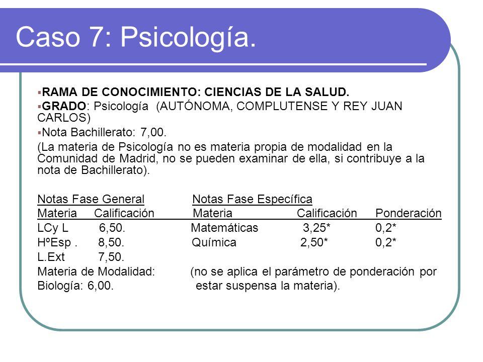Caso 7: Psicología. RAMA DE CONOCIMIENTO: CIENCIAS DE LA SALUD.