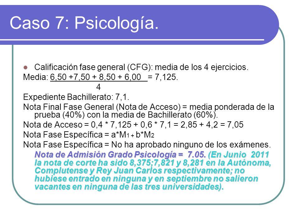 Caso 7: Psicología.Calificación fase general (CFG): media de los 4 ejercicios. Media: 6,50 +7,50 + 8,50 + 6,00 = 7,125.