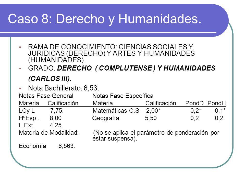 Caso 8: Derecho y Humanidades.