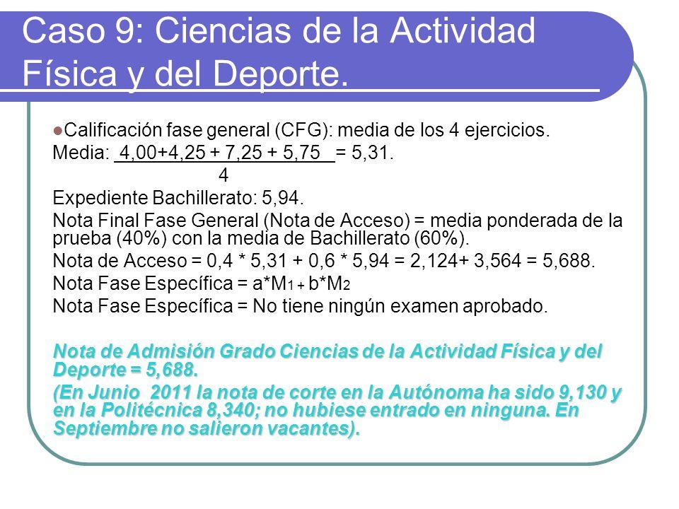 Caso 9: Ciencias de la Actividad Física y del Deporte.