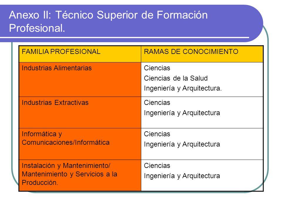 Anexo II: Técnico Superior de Formación Profesional.