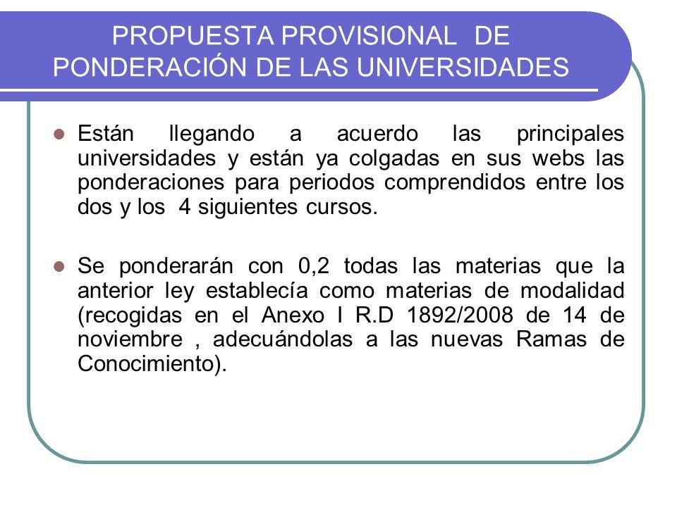 PROPUESTA PROVISIONAL DE PONDERACIÓN DE LAS UNIVERSIDADES