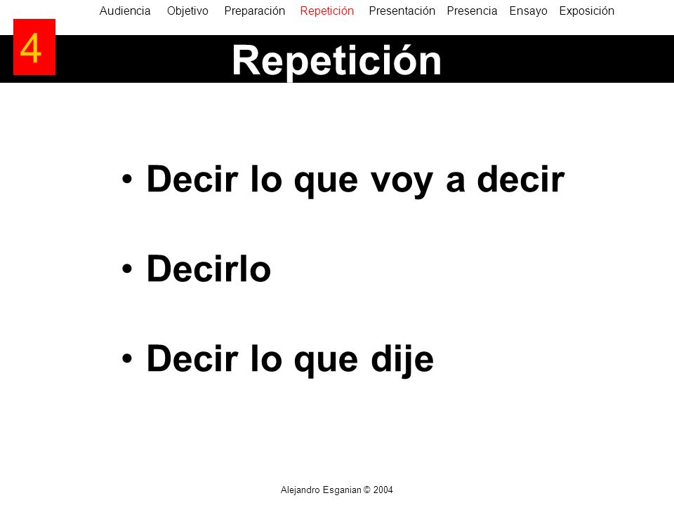 4 Repetición Decir lo que voy a decir Decirlo Decir lo que dije