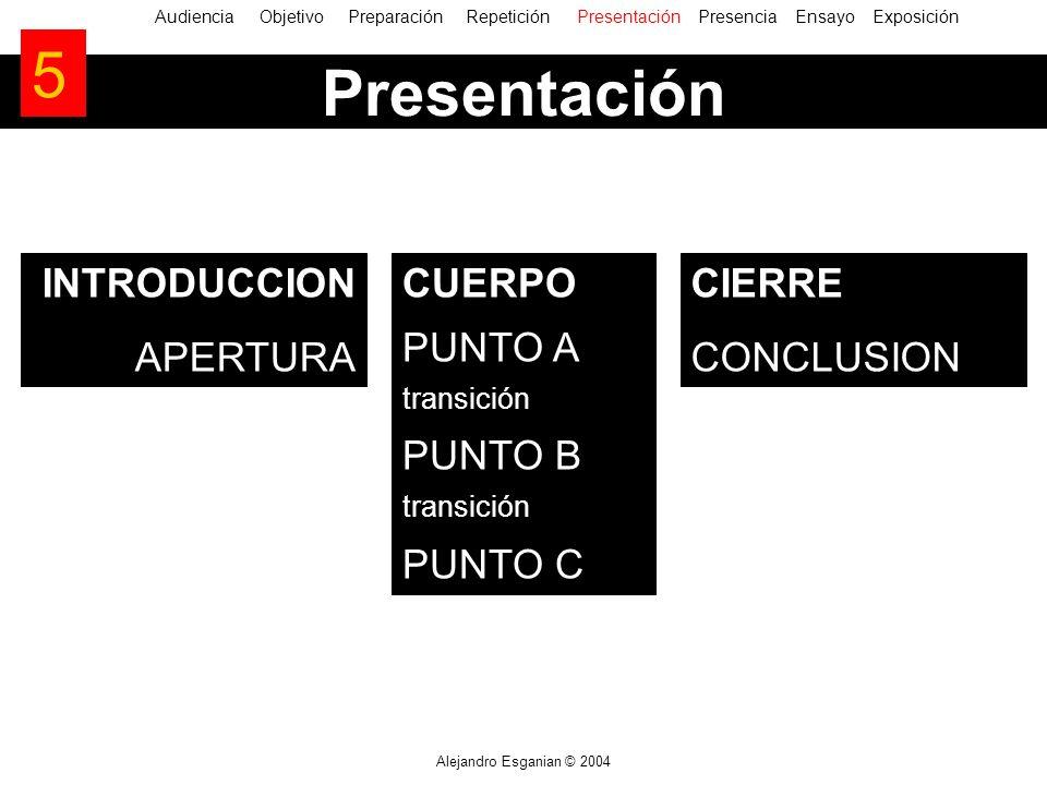 5 Presentación INTRODUCCION APERTURA CUERPO PUNTO A PUNTO B PUNTO C