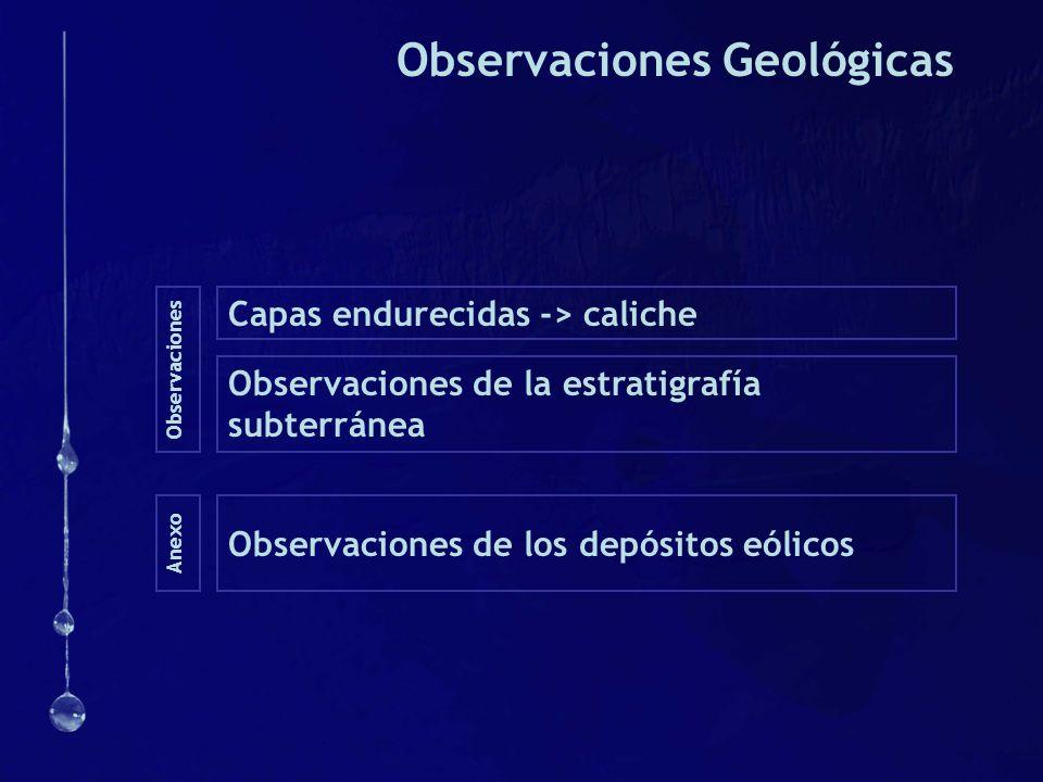 Observaciones Geológicas