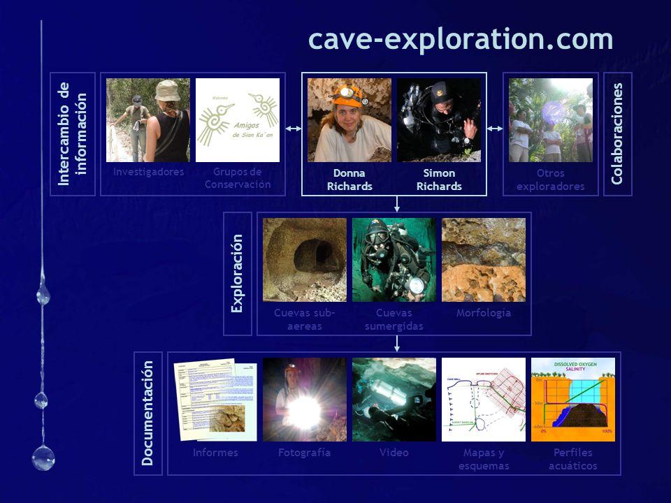 Intercambio de información Grupos de Conservación