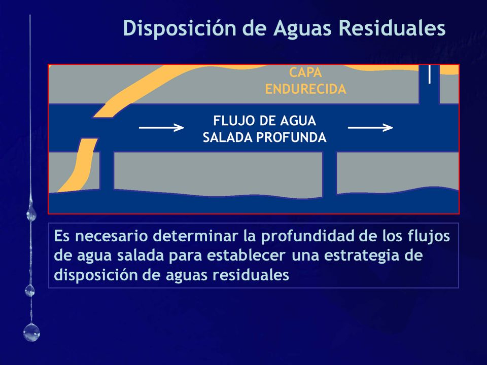 Disposición de Aguas Residuales