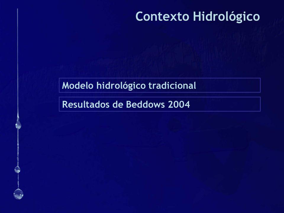 Contexto Hidrológico Modelo hidrológico tradicional