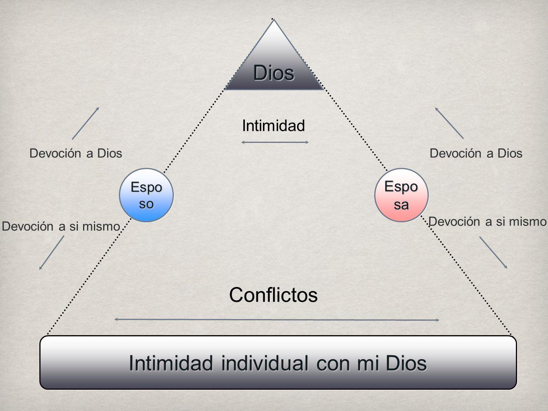 Intimidad individual con mi Dios