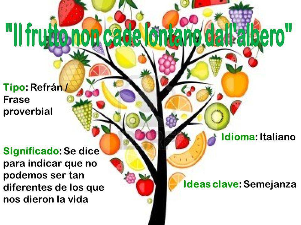 Il frutto non cade lontano dall albero