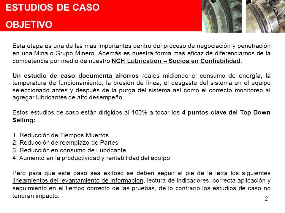 ESTUDIOS DE CASO OBJETIVO