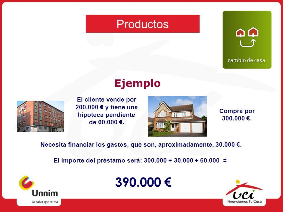 Productos Ejemplo. El cliente vende por 200.000 € y tiene una hipoteca pendiente de 60.000 €.
