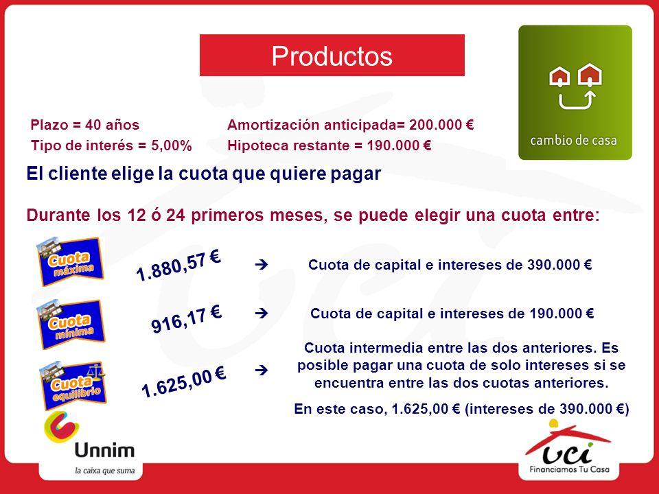 En este caso, 1.625,00 € (intereses de 390.000 €)