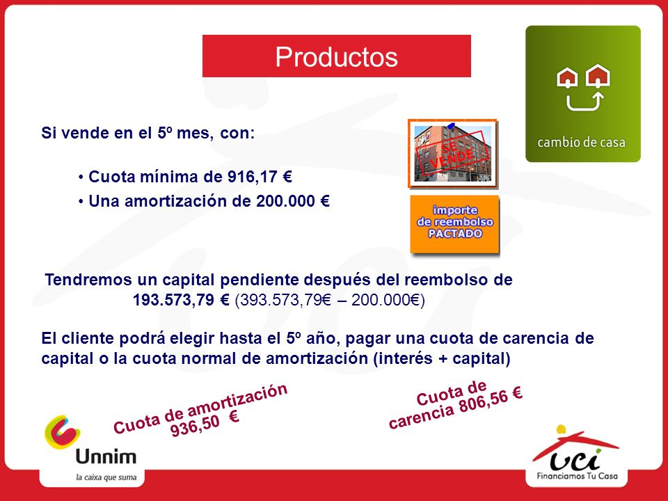 Cuota de amortización 936,50 €