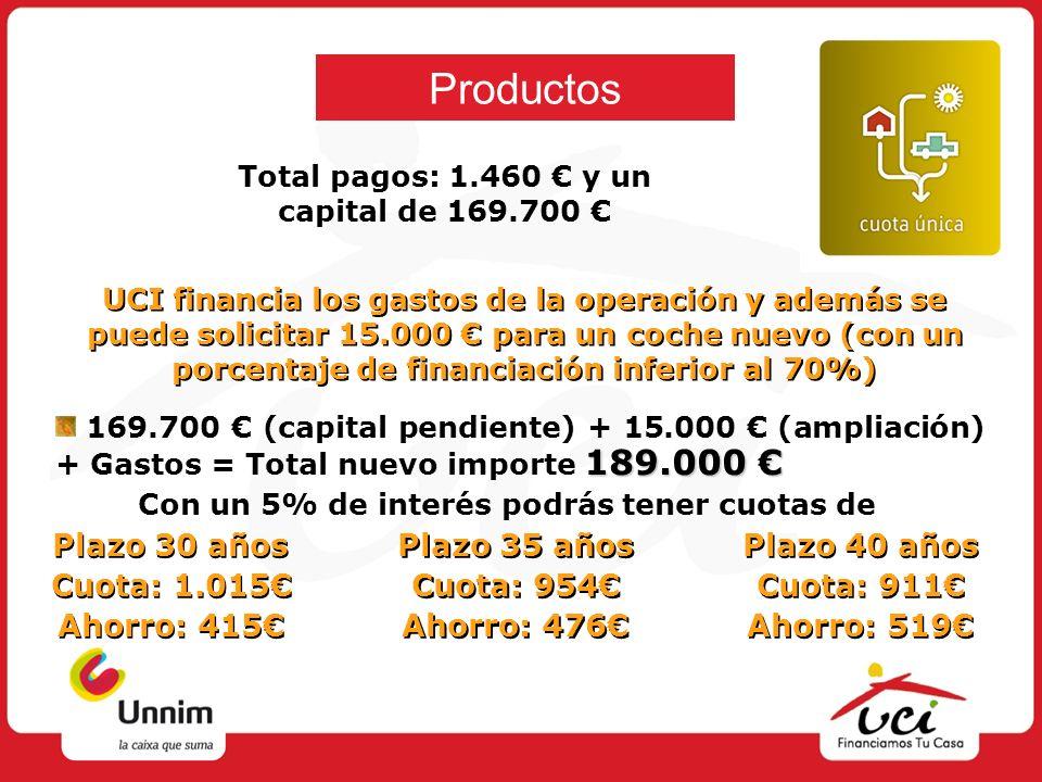 Total pagos: 1.460 € y un capital de 169.700 €