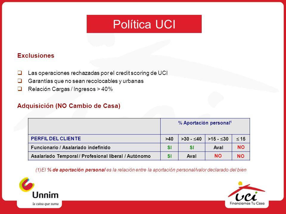Política UCI Exclusiones Adquisición (NO Cambio de Casa)