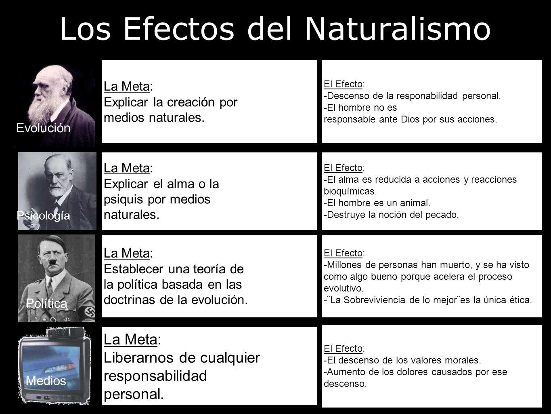 Los Efectos del Naturalismo