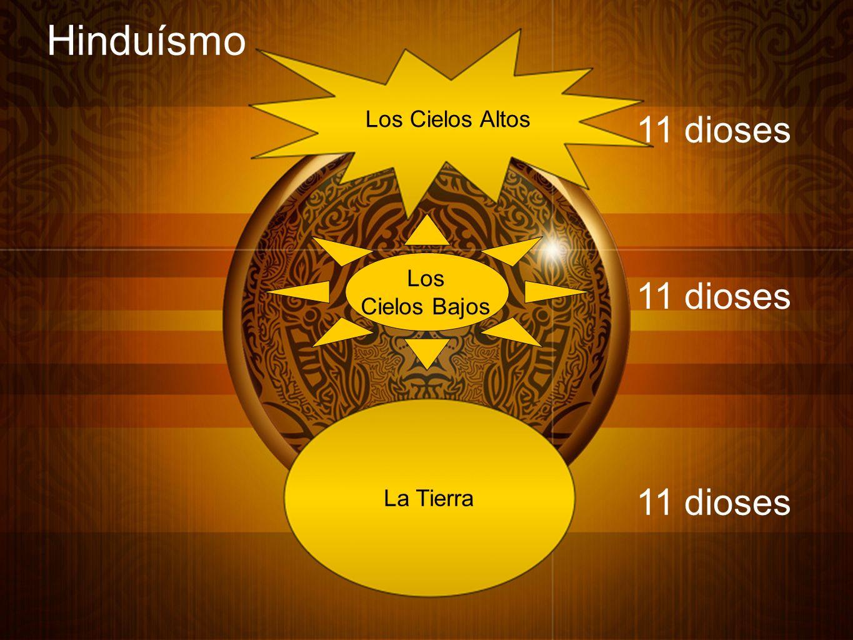 Hinduísmo 11 dioses 11 dioses 11 dioses Los Cielos Altos