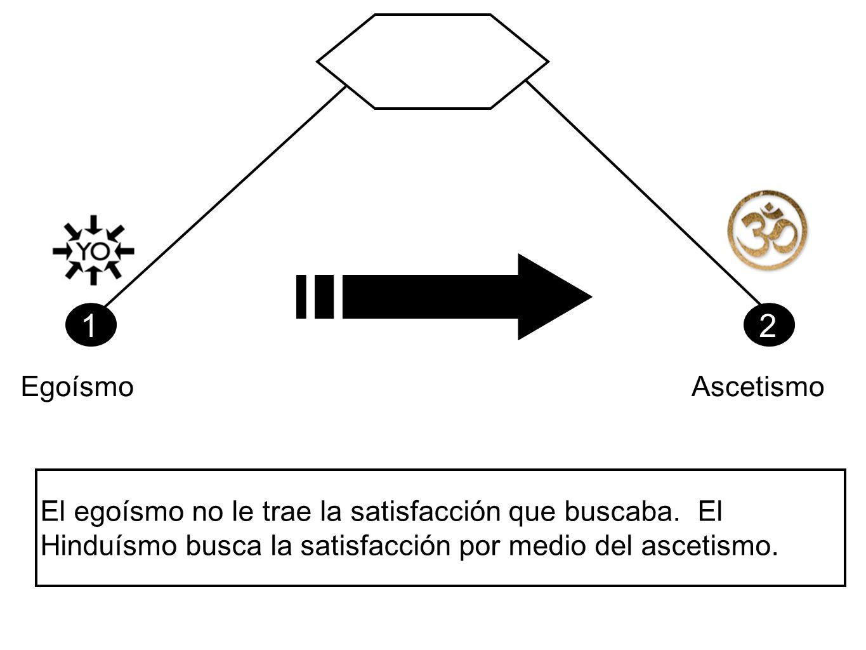 1 2. Egoísmo. Ascetismo. El egoísmo no le trae la satisfacción que buscaba.